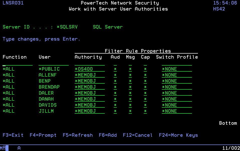 Work with Server User Authorities